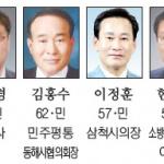 태백·정선 선거구 포함 여부 변수 속 입지자 '셈법 분주'