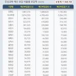 [집중진단]무상교복 예산 분담률 평행선 왜?