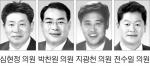 """[의회 중계석] """"올림픽 테마파크 조성사업 예산확보 총력"""""""
