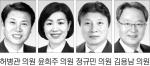 """[의회중계석] """"강릉국제 영화제 홍보 만전 기해야"""""""