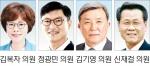 """[의회 중계석] """"가스·전기안전공사 연계 숙박시설 점검"""""""