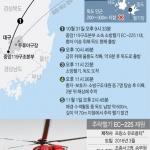 """""""추락 헬기 동체 온전한 형태 아냐…실종자 추정 시신 1구 발견"""""""