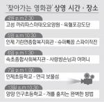 강원영상위 '찾아가는 영화관' 상영회
