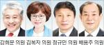 """[의회 중계석] """"인구늘리기 시책 강릉사랑상품권 활용"""""""