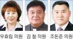 """[의회중계석] """"청소년수련관 노후시설 교체 필요"""""""