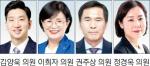 """[의회중계석]""""육아기본수당 지원 도비 80% 관철 노력"""""""