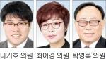 """[의회중계석] """"병원 없는 지역 화상진료 확대하라"""""""