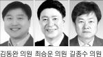 """[의회중계석]""""안정적 세입기반 확보 최선"""""""
