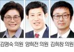 """의회 중계석 """"예산 이월액·불용액 최소화해야"""""""