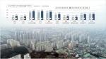 개발호재·외국인 투자 늘어난 영동, 도내 지가상승 견인