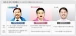 현역 불출마·여권 분열 '혼전 끝 새판' 젊은층 유입 핵심