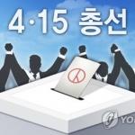 21대 총선 정당기호 미래한국당 4번, 더불어시민당 5번으로