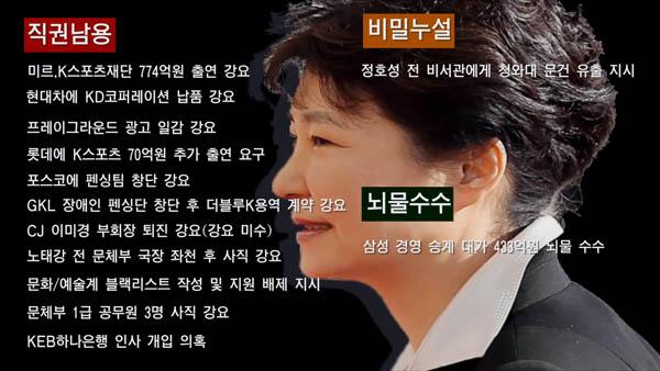 박근혜 전 대통령 검찰조사